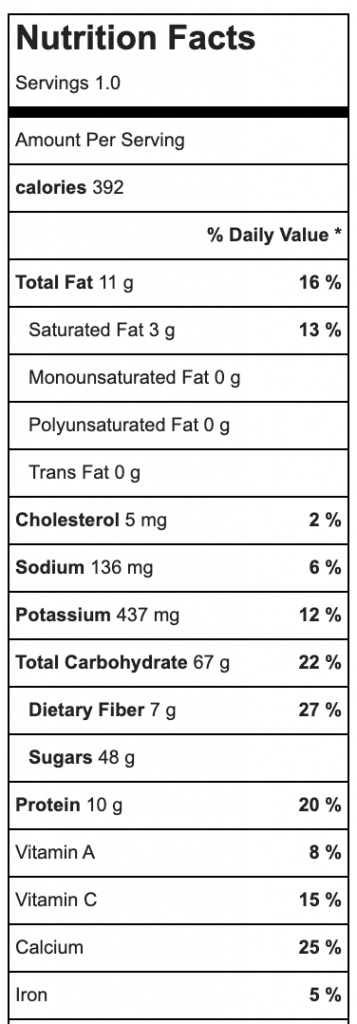 Nutritional value table for this blueberry oatmeal